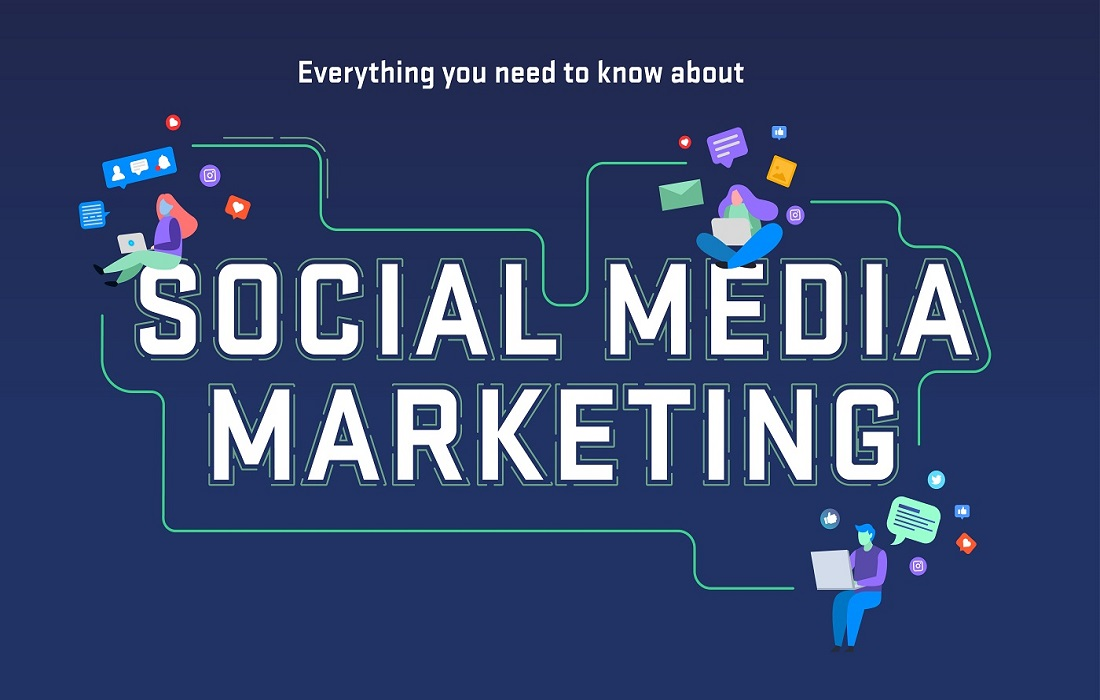 What Will You Get from Social Media Marketing?
